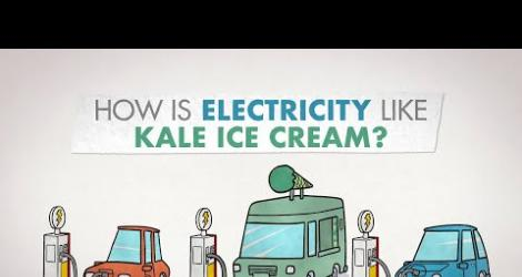 How is Electricity like Kale Ice Cream? | Ludicrous Analogies