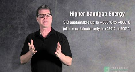 How to Use SiC in Power Electronics