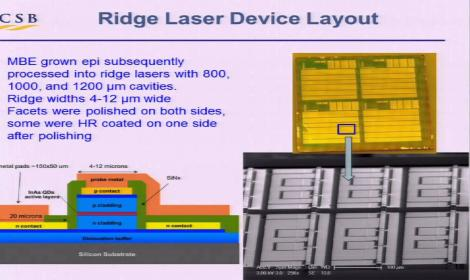 John Bowers - Hybrid Silicon Photonics Integrated Circuits