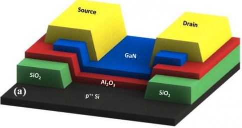 silicon field effect transistor ncsifet in beol Silicon field effect transistor (ncsifet) in beol tremendous research efforts are ongoing in order to implement and add further functionalities to computing compounds in cmos chips thus, a challenge is imposed.